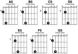 Από το http://electricguitar.today.com/category/theory/ (από vikar, 11/03/10)