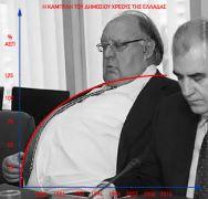 Η καμπύλη του δημόσιου χρέους στην Ελλάδα (από GATZMAN, 14/10/10)