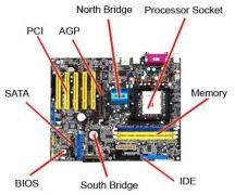 Φαίνεται η θέση του BIOS chip πάνω σε μια μητρική πλακέτα (από GATZMAN, 23/04/11)