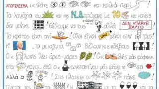 Επιστολή του ΚΥΡ στον GAP (από GATZMAN, 14/06/11)