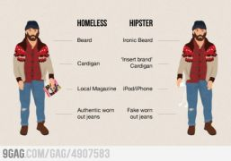 Hipster και άστεγος: Ομοιότητες και διαφορές. (από Khan, 19/11/13)