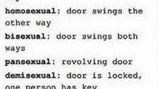 Οι σεξουαλικότητες ως πόρτες